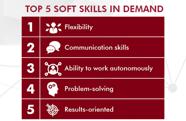 The soft skills in demand