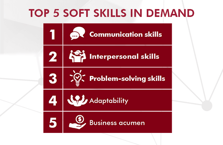 Top 5 skills in demand in finance & accounting in 2017