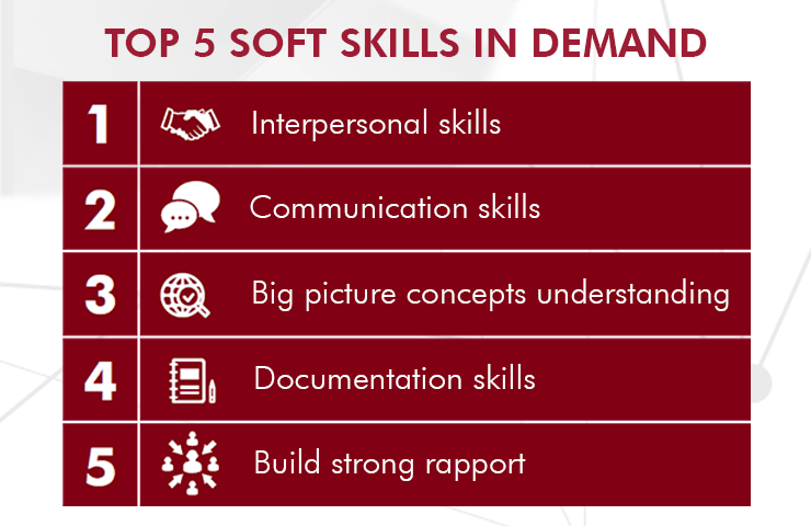 Top 5 skills in demand in IT and technology in 2017